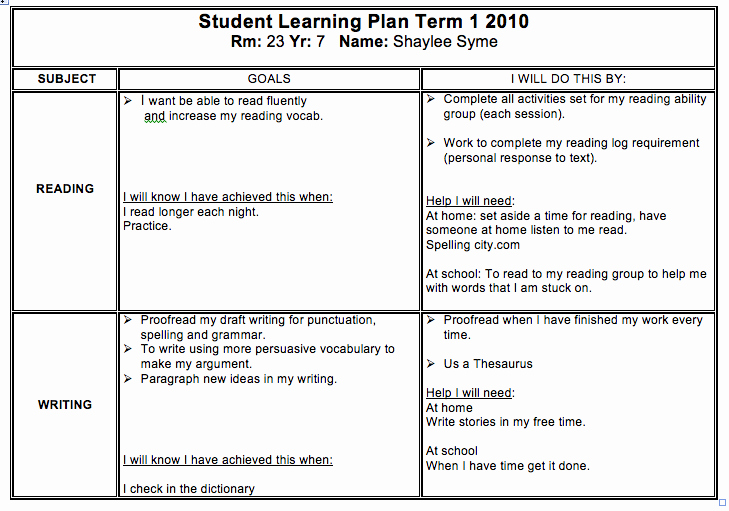 Shaylee S Student Learning Plan