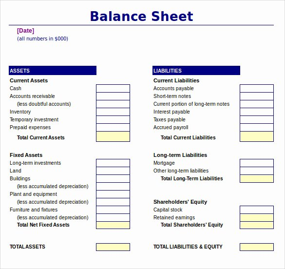 Simple Balance Sheet Template Excel Bank Balance Sheet