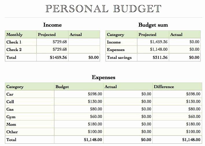 Simple Bud Planner Worksheet Free Yearly Bud