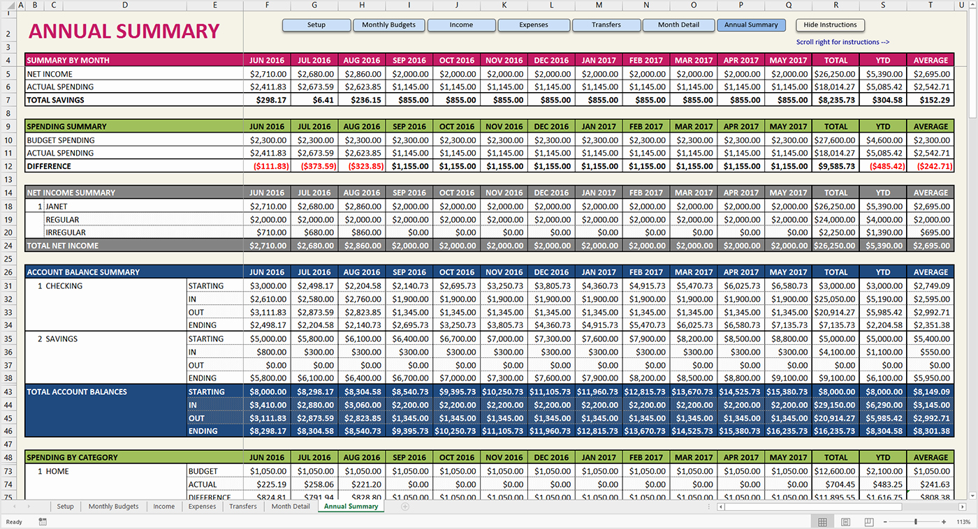 Simple Bud Template Financial Bud Spreadsheet