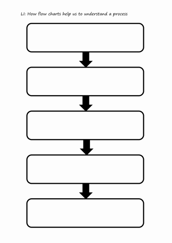 Simple Flow Chart Template by Annalydia Teaching
