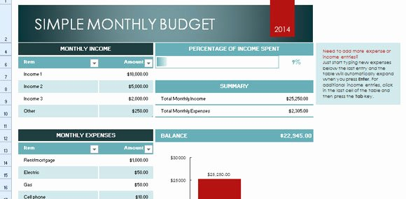 Simple Monthly Bud Template for Excel 2013