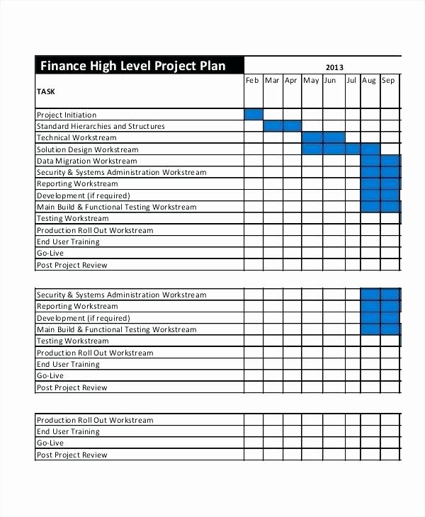Simple Project Plan Template Implementation Powerpoint