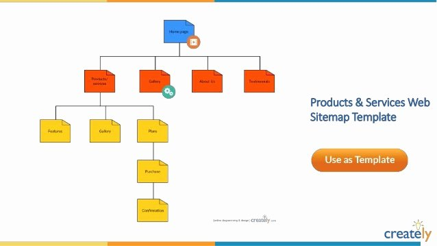 sitemap templates next slideshow=1