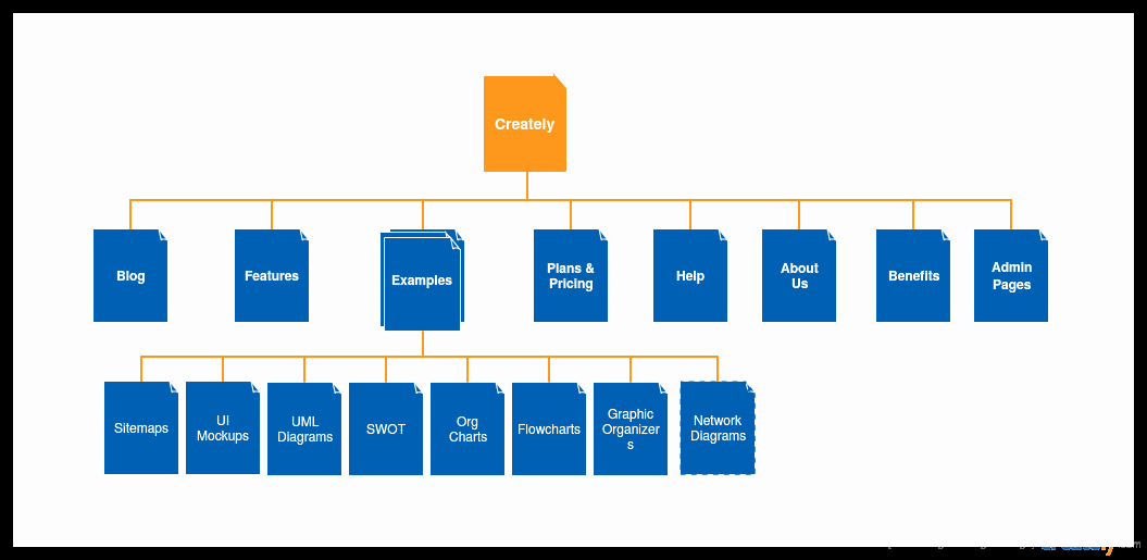 Sitemap Templates to Help You Plan Your Website Creately