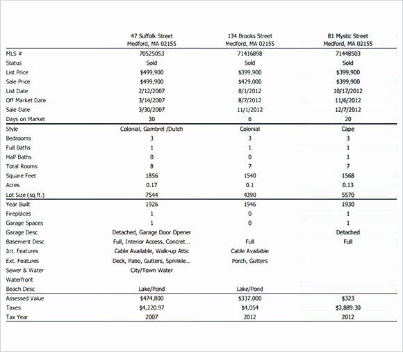 Size 360 X 240 Real Estate Parative Market Analysis