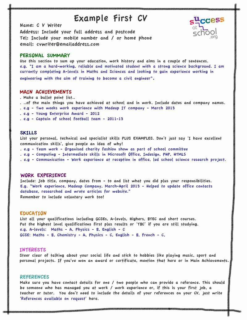 Skills Listed First Resume – Perfect Resume format