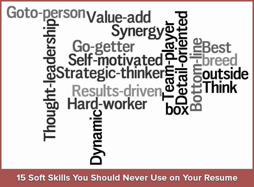 Skills Words for Resume Best Resume Gallery