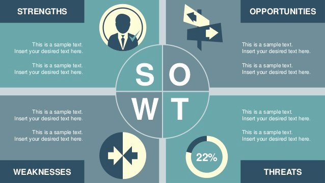 Slidemodel Retro Swot Analysis Powerpoint Template