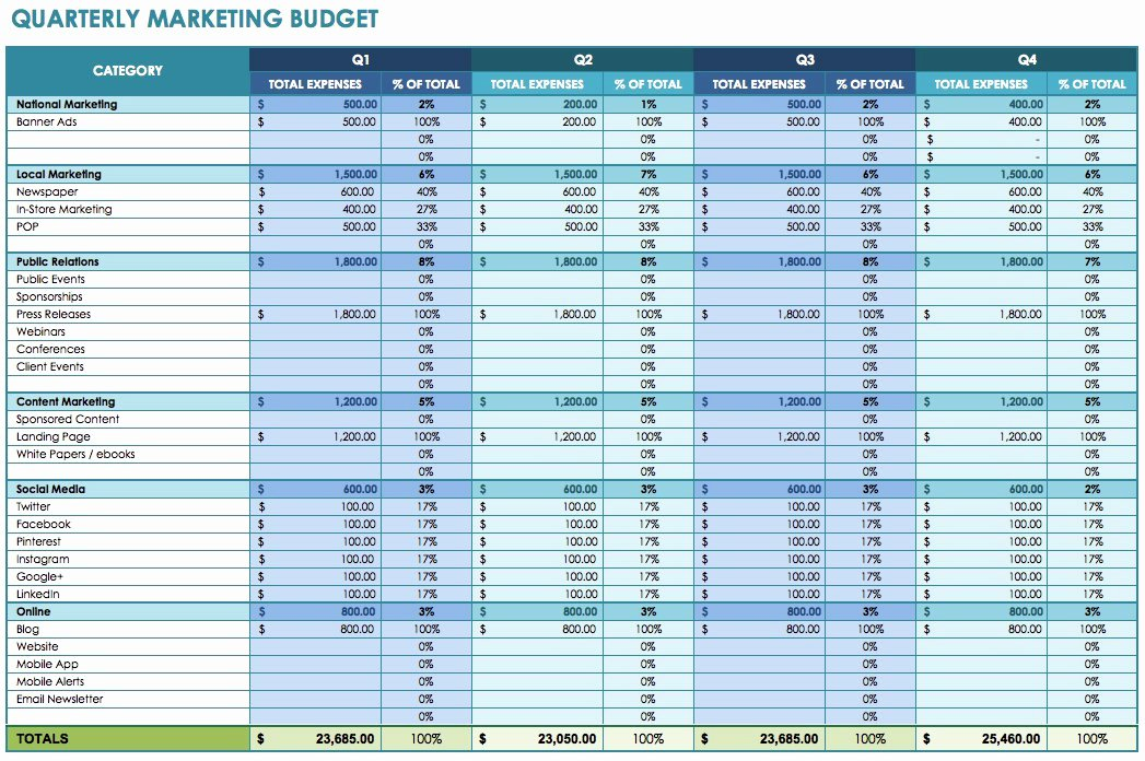 Small Business Bud Templates Excel Useful Ms Excel