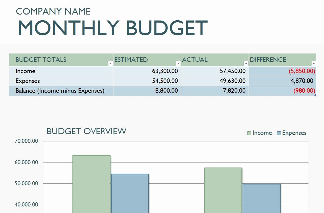Small Business Expense Report Template Excel Business