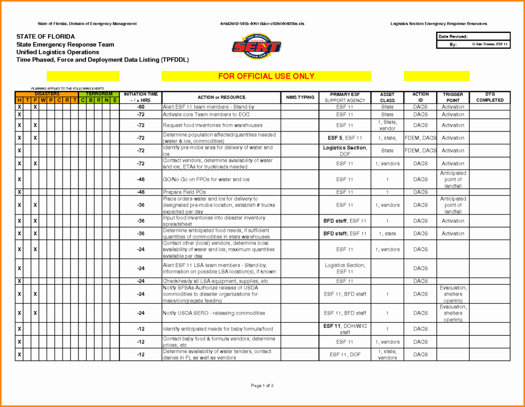 Small Business Inventory Spreadsheet Template Supply