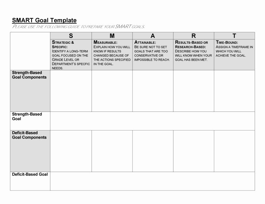 Smart Goals Template Excel