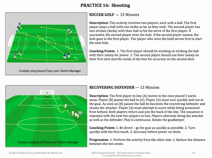 Soccer Practice Plans Youth soccer Coaching
