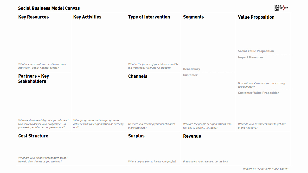 Social Business Model Canvas Business Model toolbox
