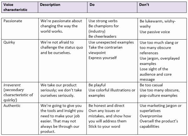 Social Media Marketing Plan An 11 Step Template