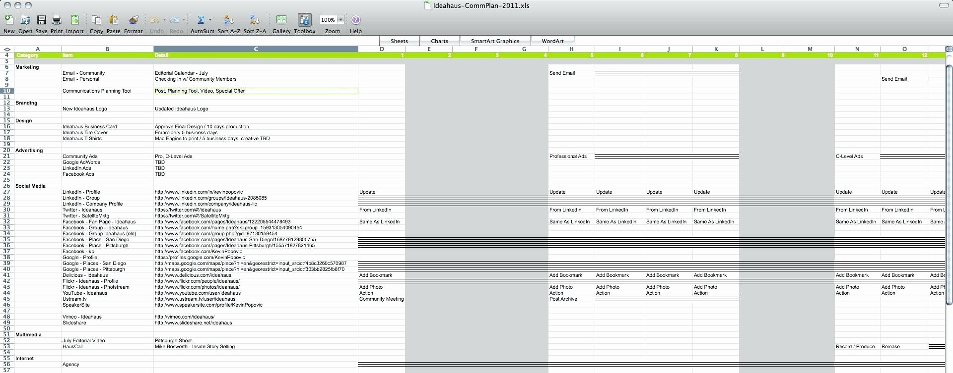 Social Media Munication Plan Template