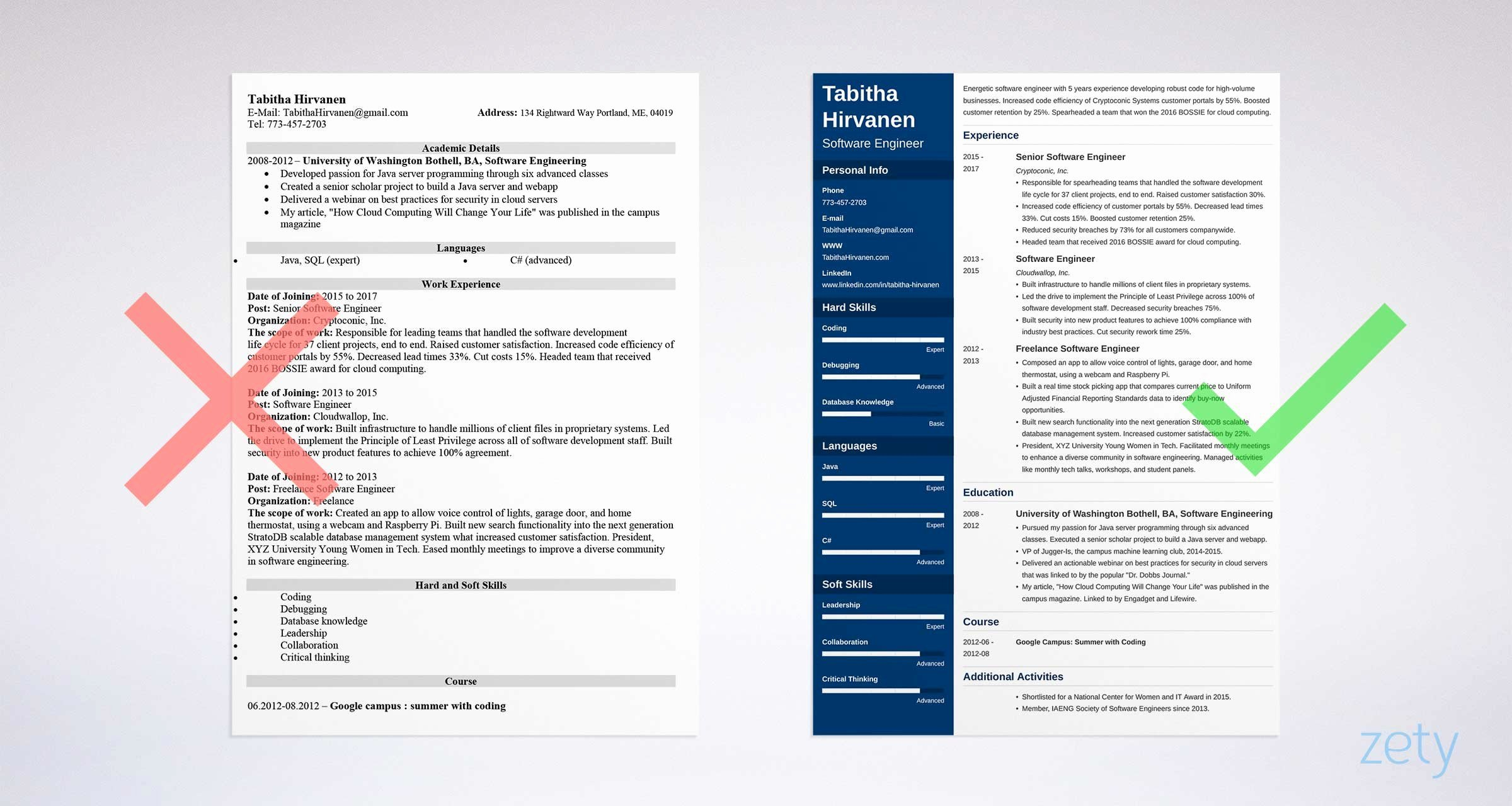Software Engineer Cover Letter Sample Writing Guide & 15