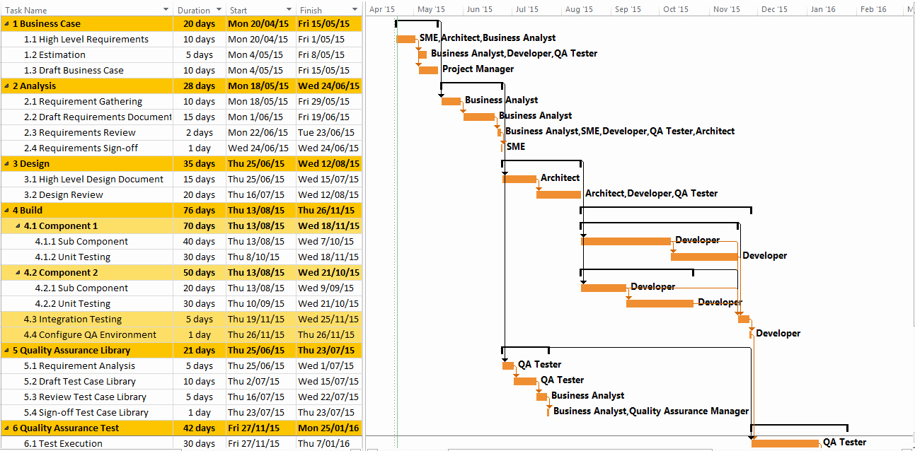 Software Project Plan Example Template Download Free