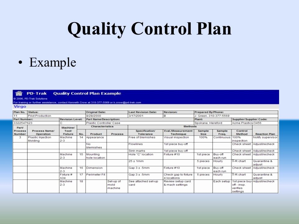 Software Quality Management Plan Ppt Video Online