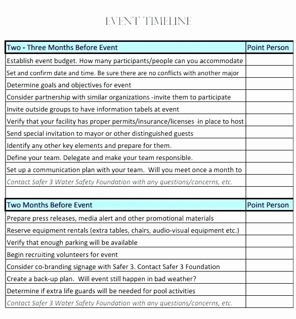 Staffing Plan Template Excel Free Model Old Fashioned
