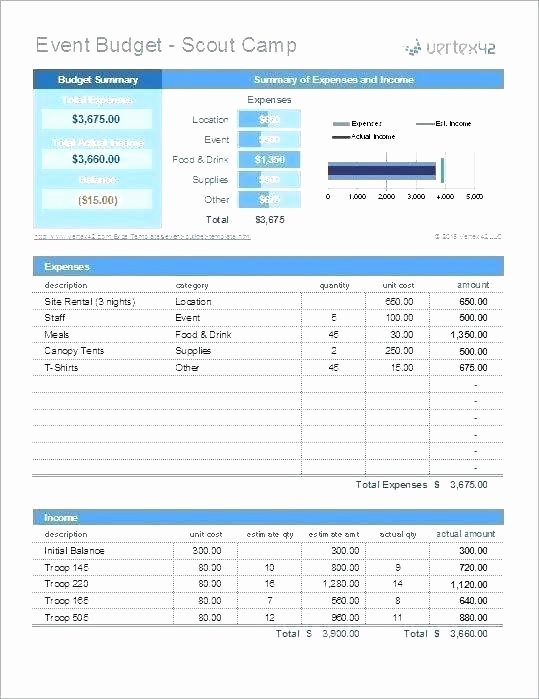Staffing Plan Template Excel Kenindle fortzone