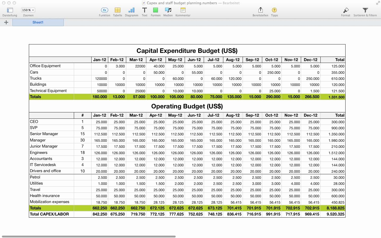Staffing Spreadsheet Excel within Project Staffing Plan