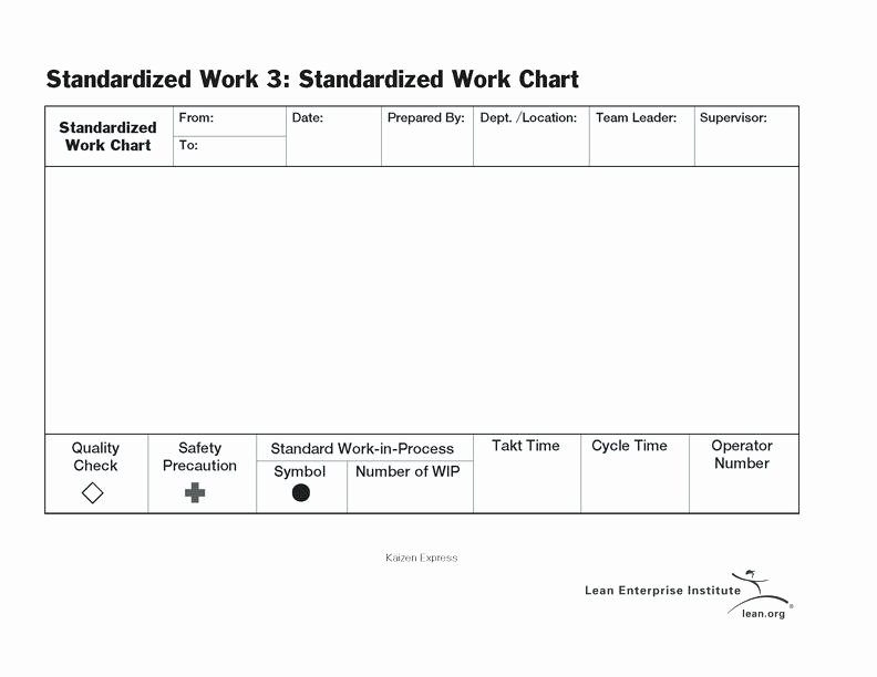 Standard Work Instructions Template – Azserverfo