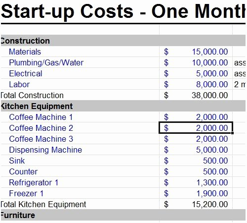 Startup Business Bud Template Excel