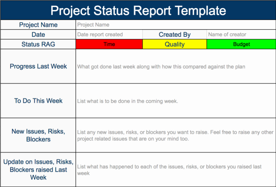 Status Report Examples to Pin On Pinterest