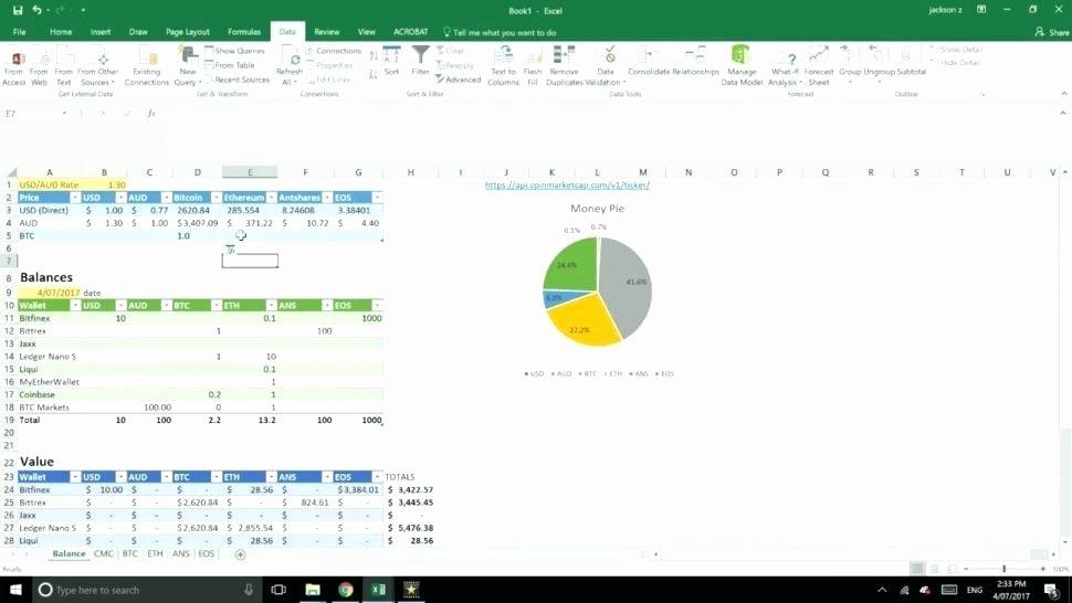 Stock Analysis In Excel – Konservasyonub