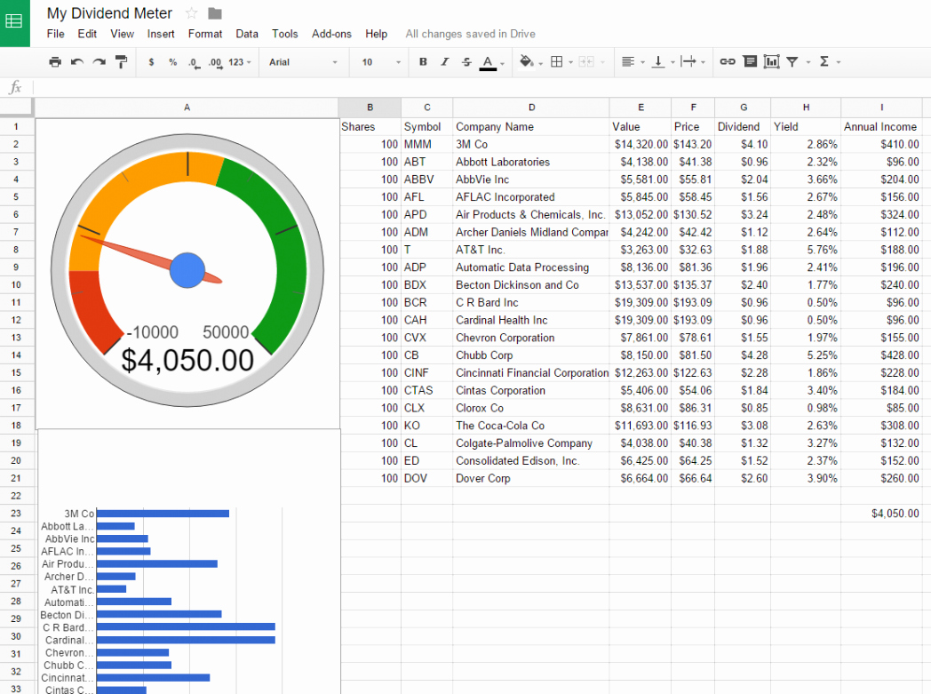 Stock Analysis Spreadsheet Excel Template Investment