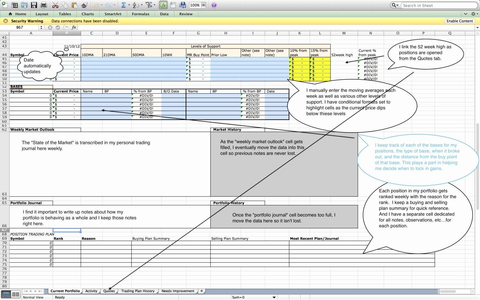 Stock Analysis Spreadsheet – Spreadsheet Template