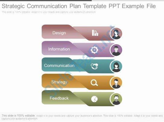 Strategic Munication Plan Template Ppt Example File