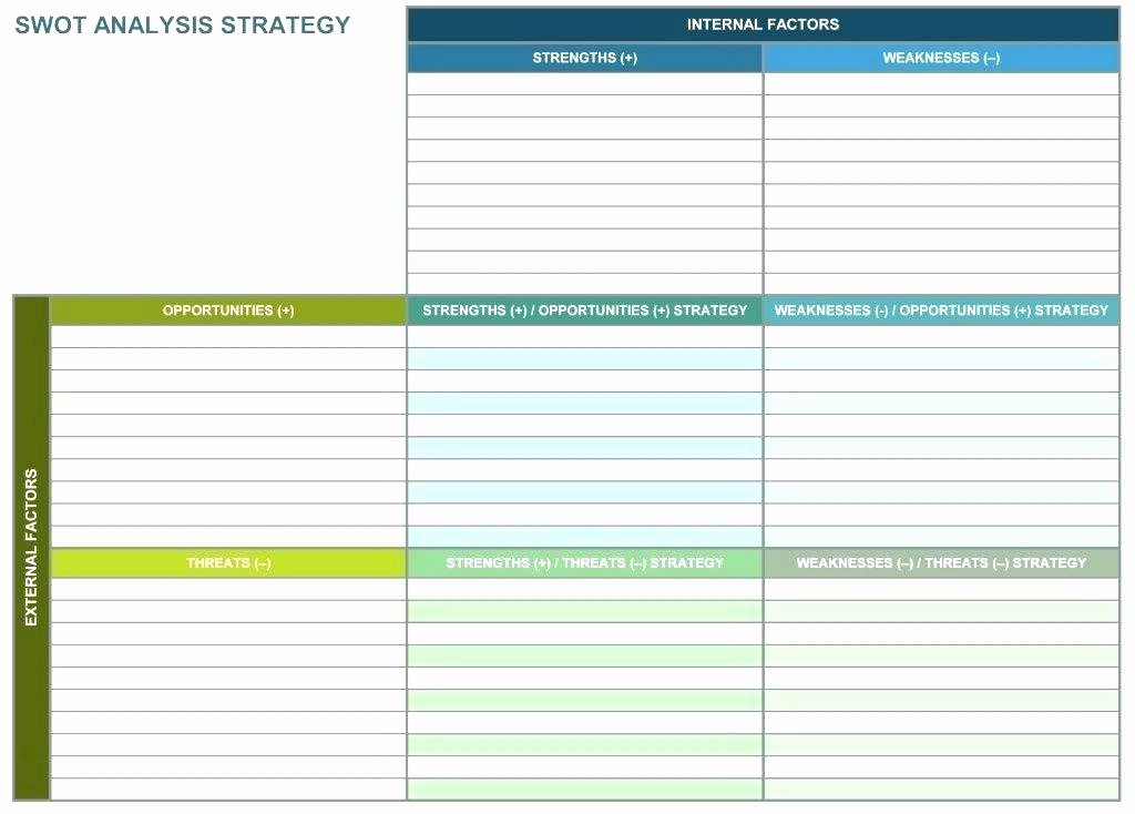 Strategic Planning Nonprofit Template Non Profit Strategy