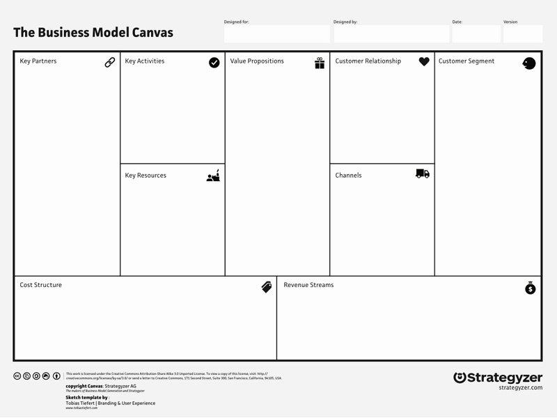 Strategyzer Business Model Canvas Sketch Freebie