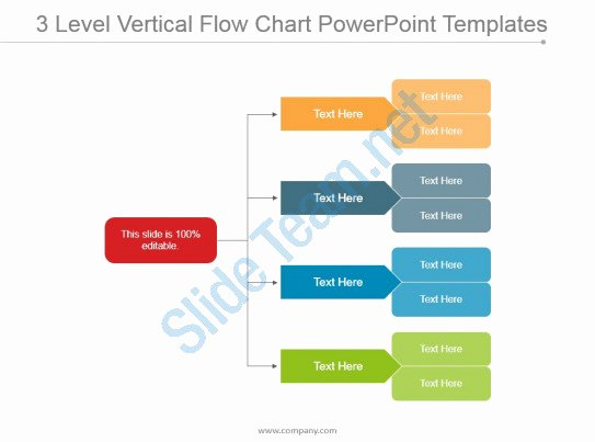 Style Hierarchy Flowchart 3 Piece Powerpoint