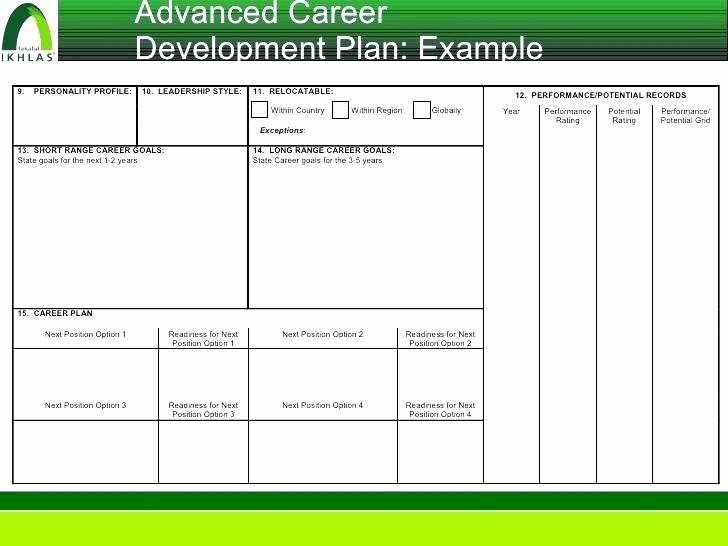 Succession Planning tools Template – Azserverfo