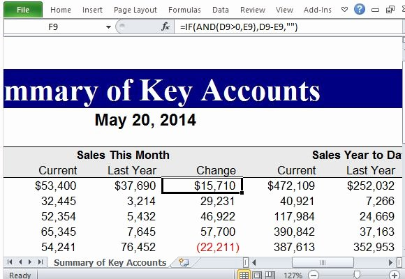 Summary Of Key Accounts Excel Template for Sales Strategy