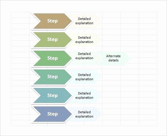 Swim Lane Diagram Template Excel Procedure Flow Chart