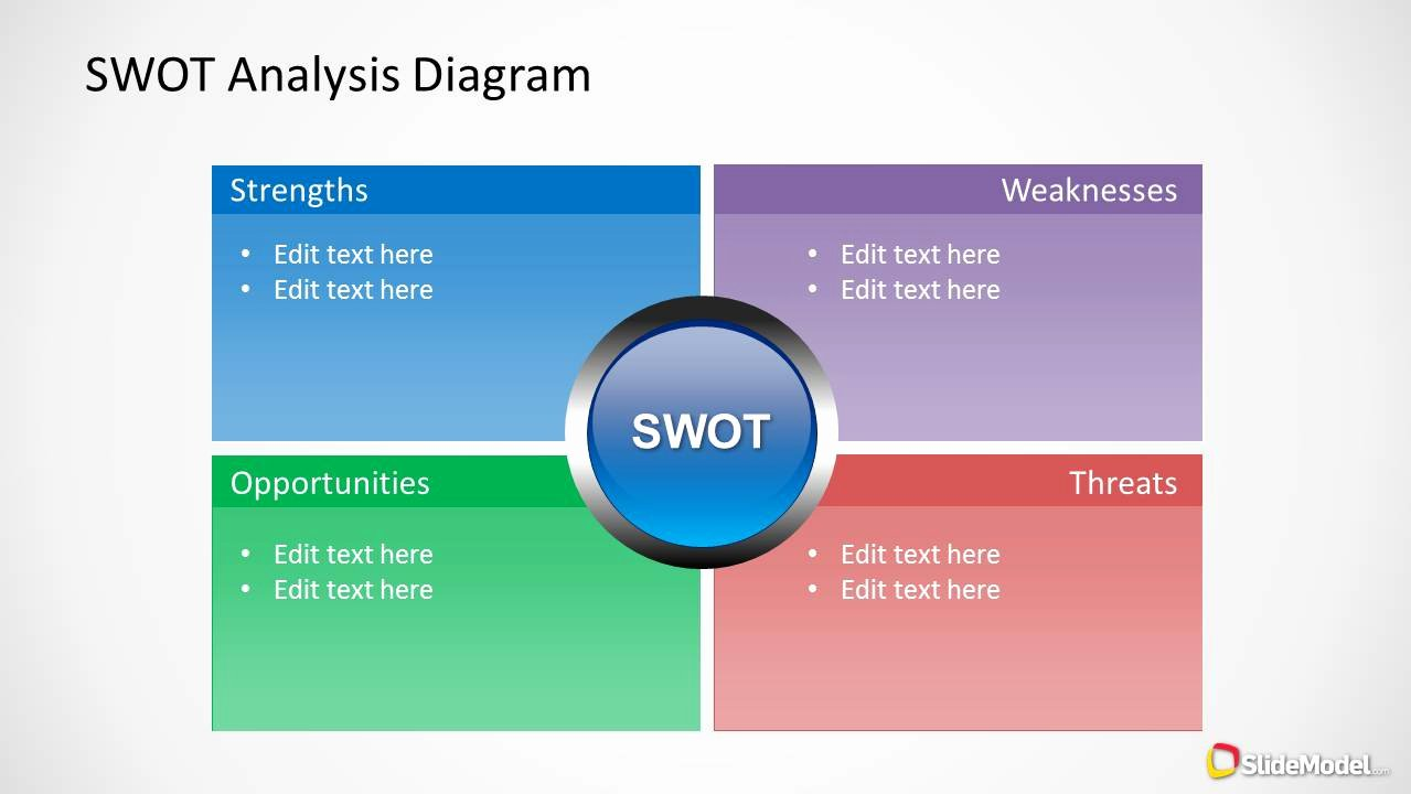 Swot Analysis Diagram for Powerpoint