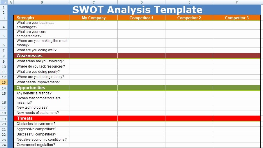 Swot Analysis Excel Template