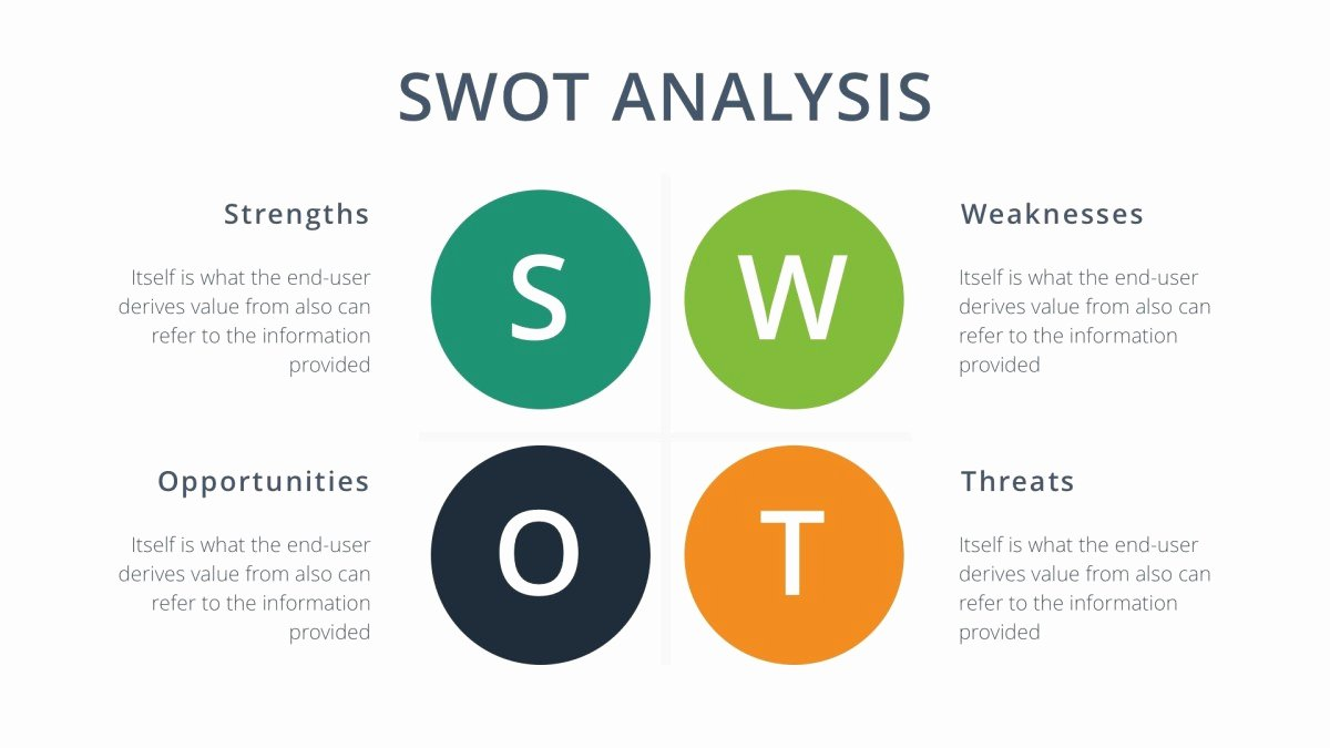 Swot Analysis Google Slides Template Free Google Docs