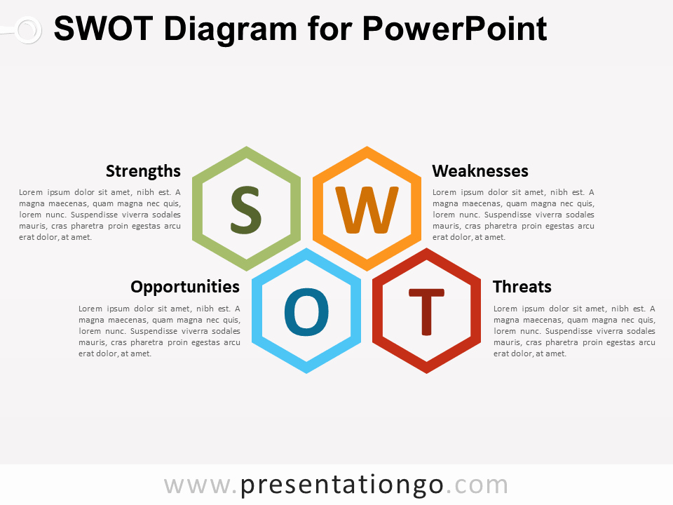 Swot Diagram for Powerpoint Presentationgo