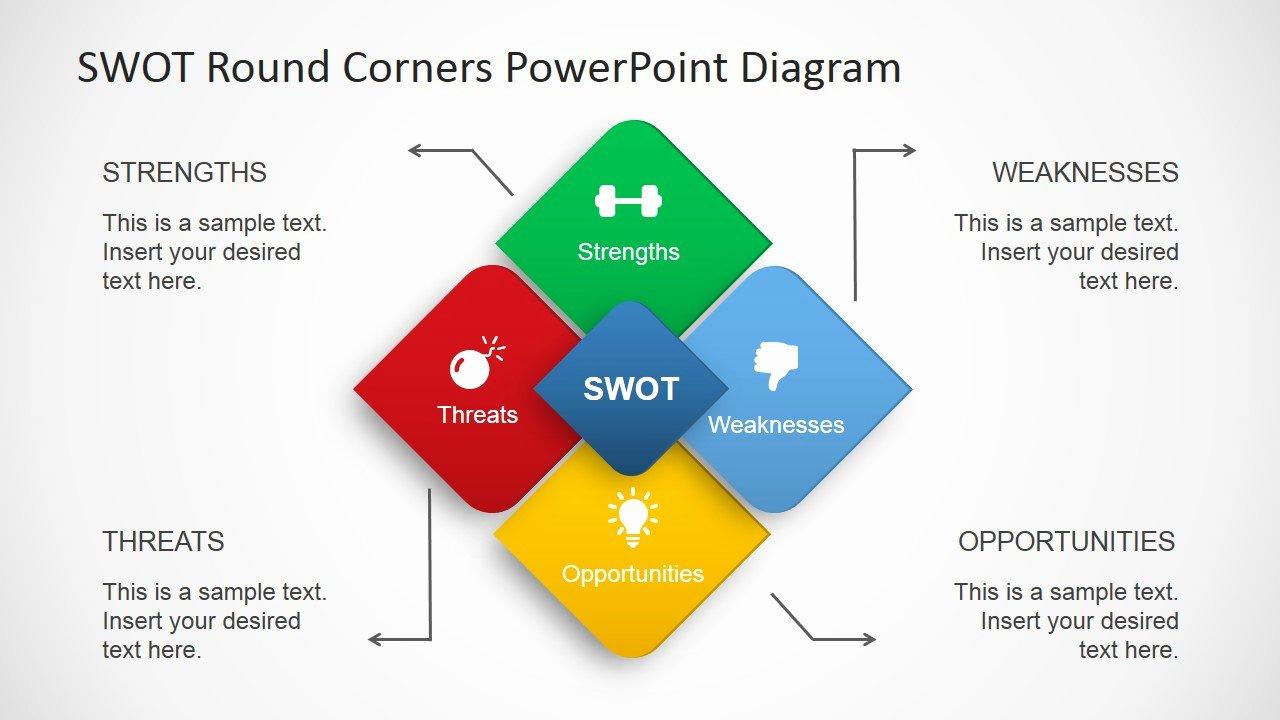Swot Powerpoint Template Round Corners Slidemodel