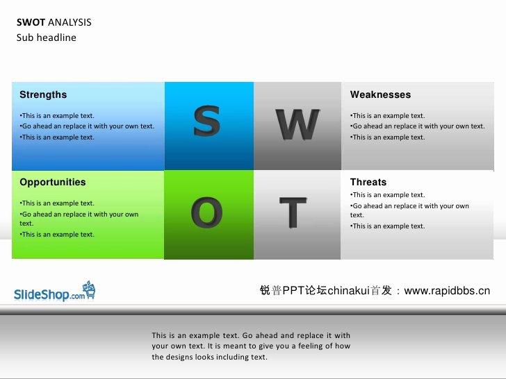 Swot分析ppt 最好的swot模板