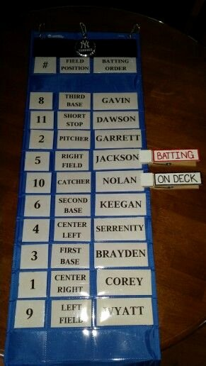 T Ball Dugout Batting order You Can It Here