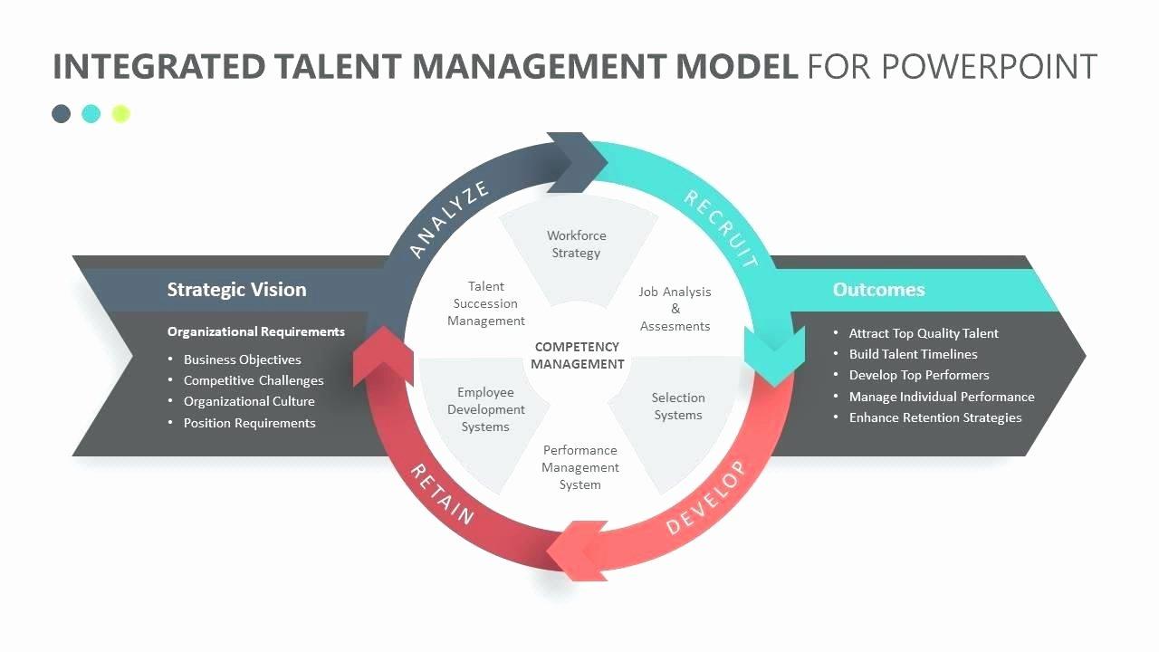 Talent Management Template