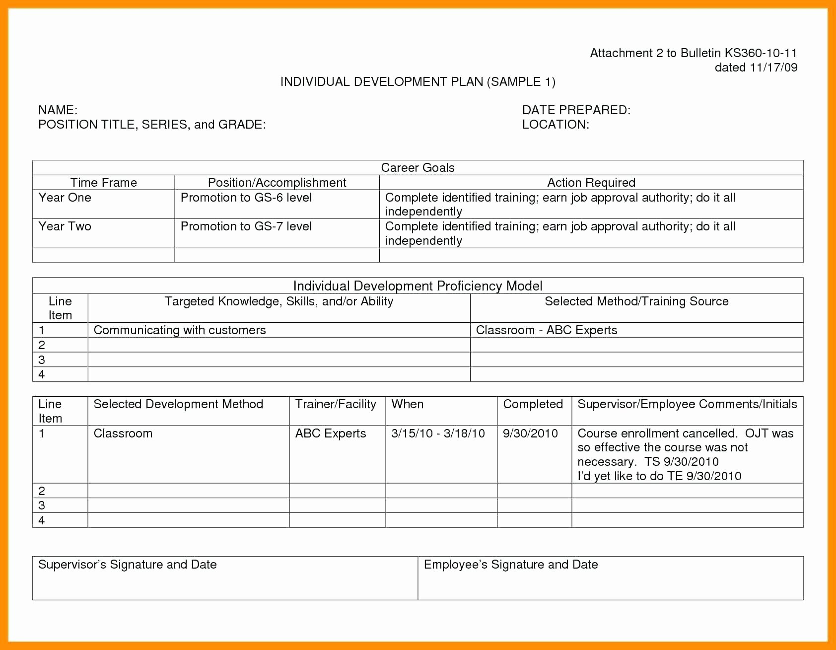 Template Employee Career Path Template