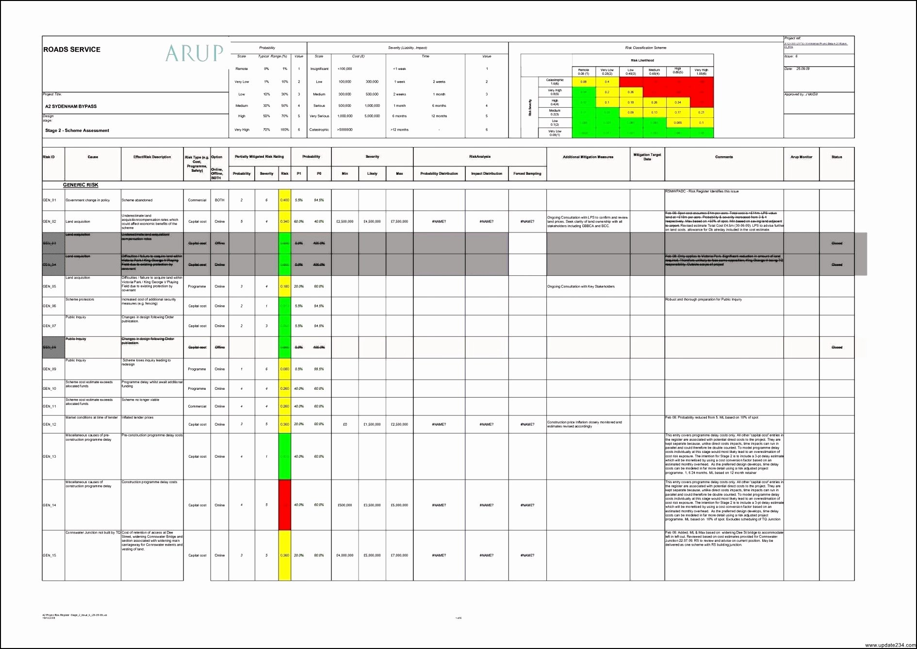 Template Free Printable Risk assessment Template Risk